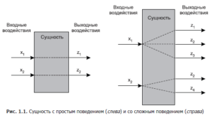 application-areas-of-the-automaton-approach