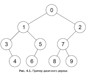 automata-and-algorithms-for-discrete-mathematics