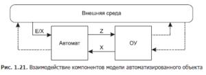 automata-in-programming-0