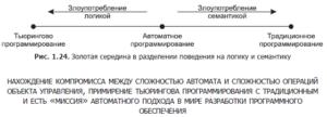 automata-in-programming-3