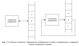 automata-programming-paradigm