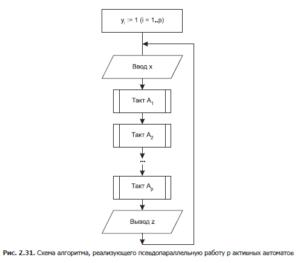 logic-control-tasks-2