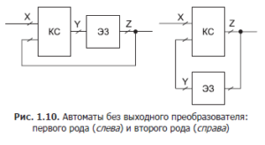 structural-automata-0