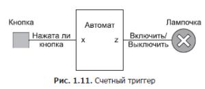 structural-automata-2