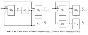 structural-automata-10