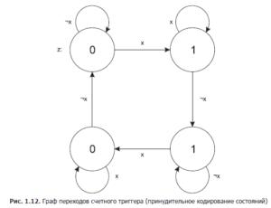 structural-automata-3