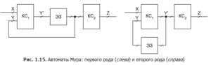 structural-automata-5