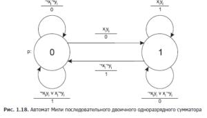 structural-automata-9