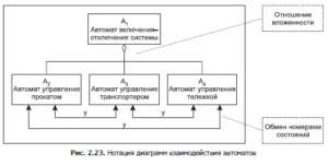 structure-specification-2